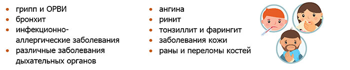 Список болезней, при которых можно использовать Ультрафиолетовый облучатель Солнышко ОУФб-04